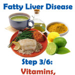 Step 3: Vitamins, Minerals & Herbs