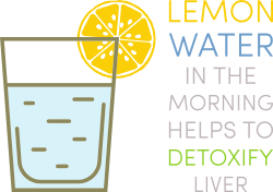 lemon-water-liver-detox
